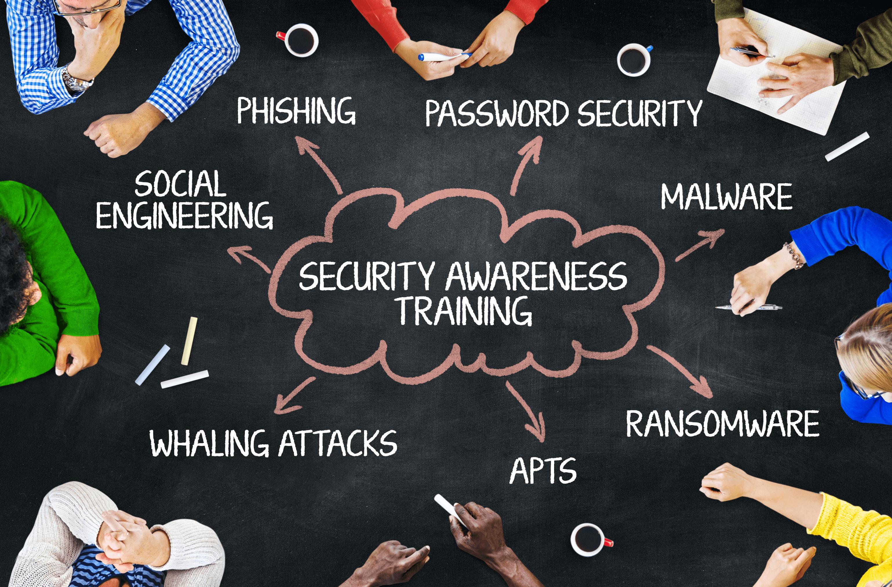 Security Awareness Training - Alarm Center Ltd